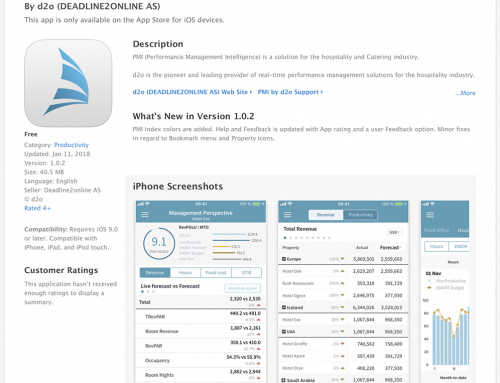 PMI for mobile devices!